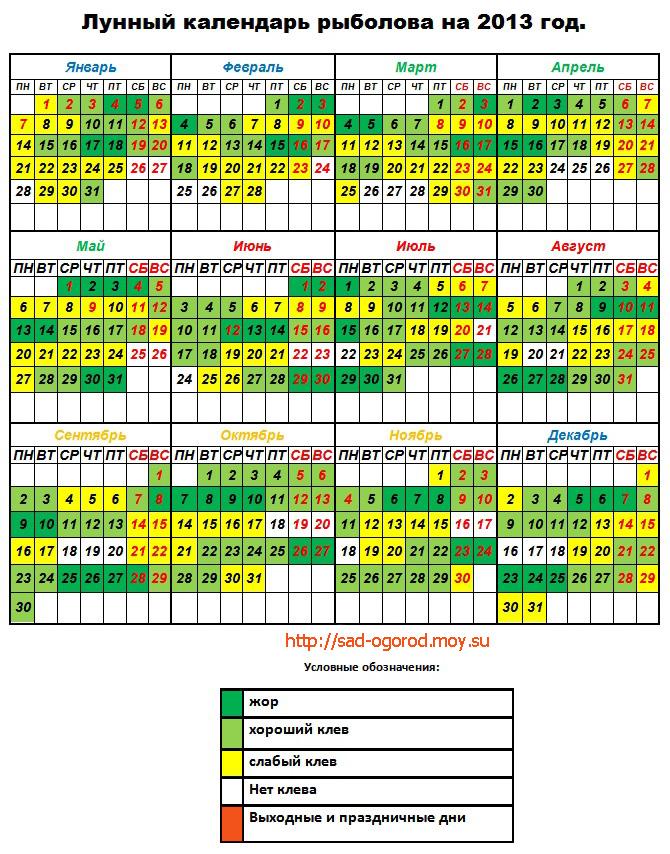 календарь рыболова на май месяц
